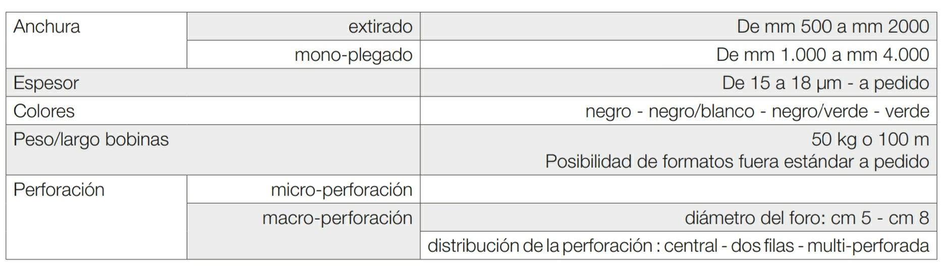 Tabla de características del plástico de acolchar biodegradable Biodream®